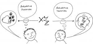 Probleme sind subjektiv
