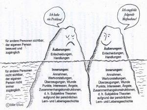 Eisbergmetapher